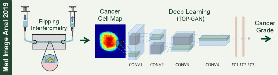 Deep_Learning_Cancer_Grading